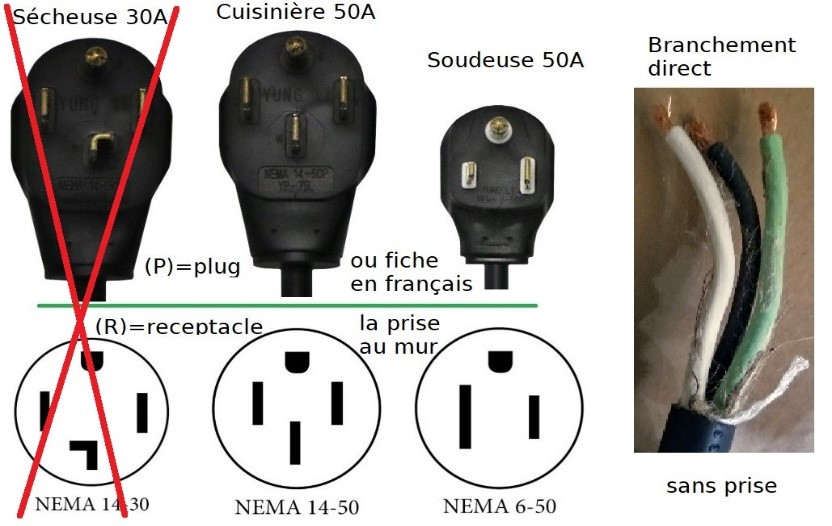 branchement borne de recharge